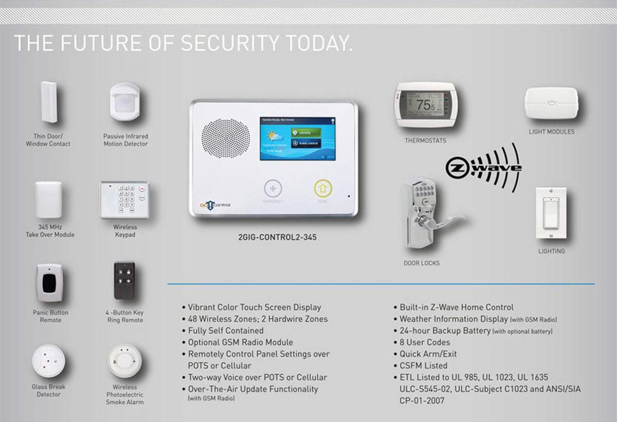 security-options-future-of-home-automation